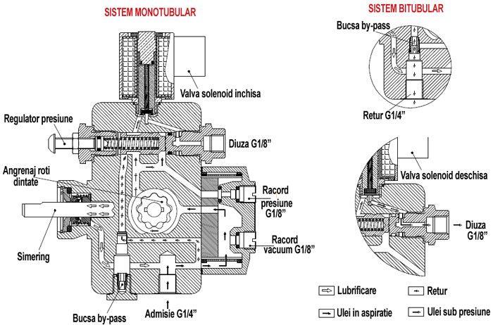 delta pompa tamir - Yakıt Pompası