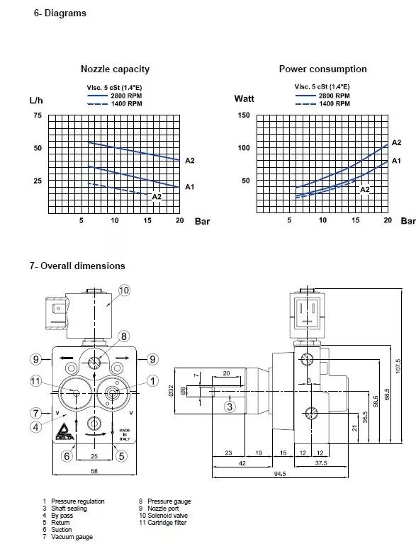 delta pompa yakit - Yakıt Pompası