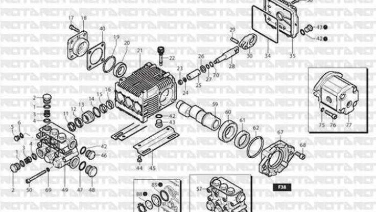 Rotowash Pompa Teknik Şeması